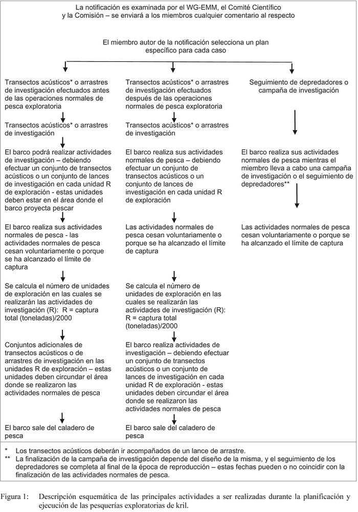 DTO-180 16-ENE-2010 MINISTERIO DE RELACIONES EXTERIORES - Ley Chile ...