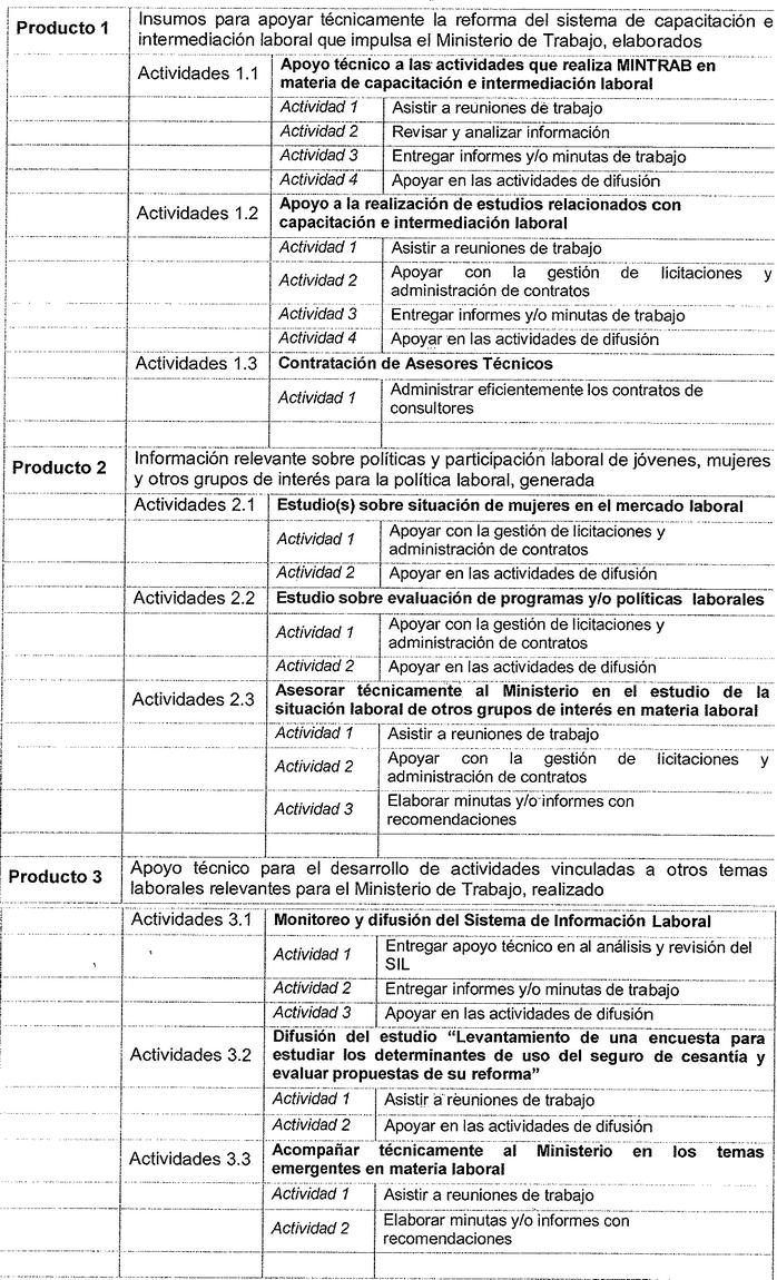 DTO-140 08-JUL-2013 MINISTERIO DE RELACIONES EXTERIORES - Ley Chile ...