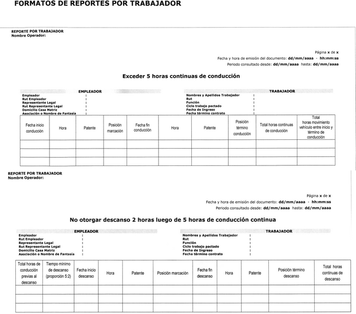 res 318 exenta 14 mar 2014 direcciÓn del trabajo ley chile