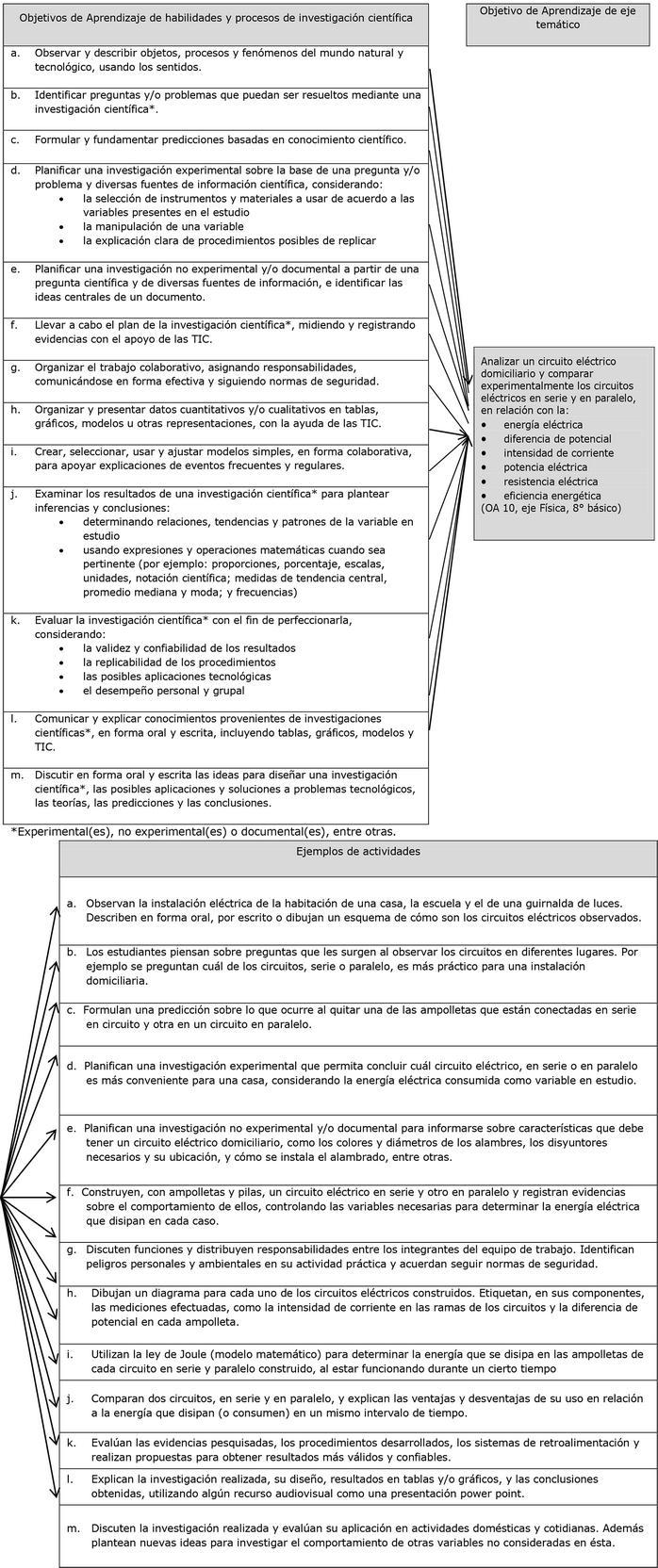 DTO-614 04-MAR-2014 MINISTERIO DE EDUCACIÓN - Ley Chile - Biblioteca ...