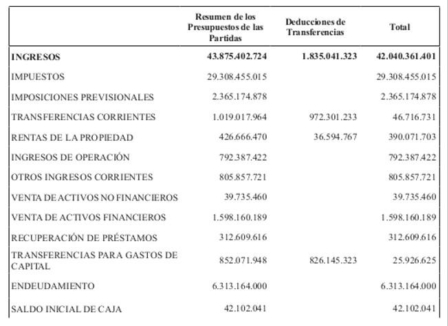 ley 20882 05 dic 2015 ministerio de hacienda ley chile