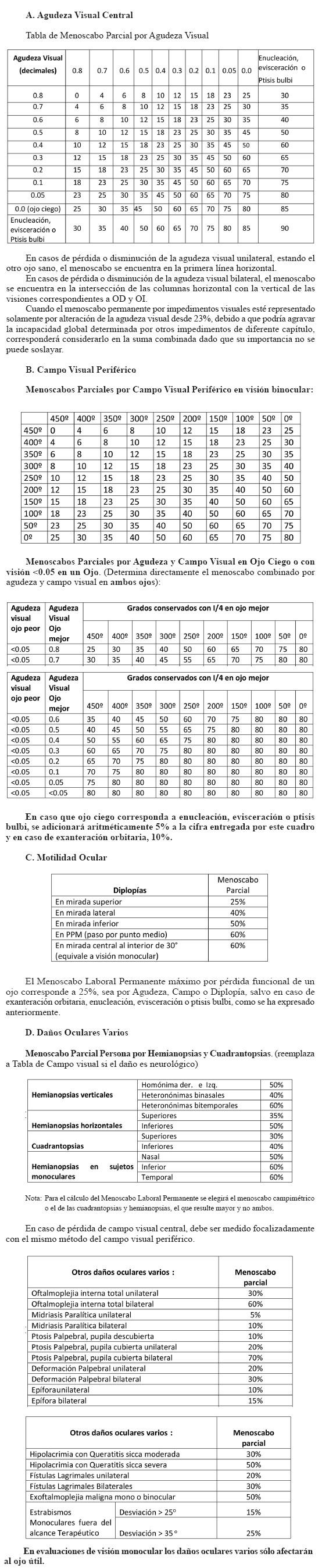 ACD-S/N 02-ENE-2016 MINISTERIO DEL TRABAJO Y PREVISIÓN SOCIAL ...