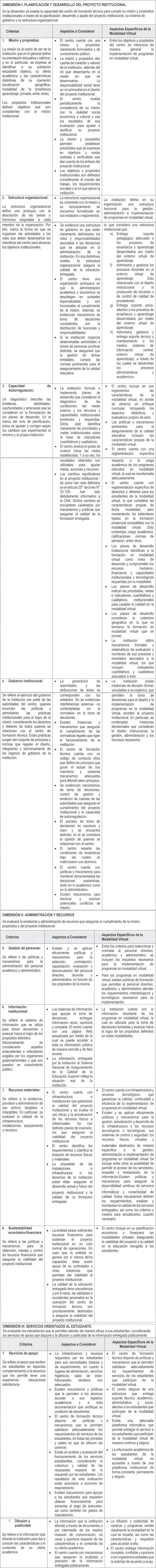 RES-4 05-DIC-2017 COMISIÓN NACIONAL DE ACREDITACIÓN - Ley Chile ...
