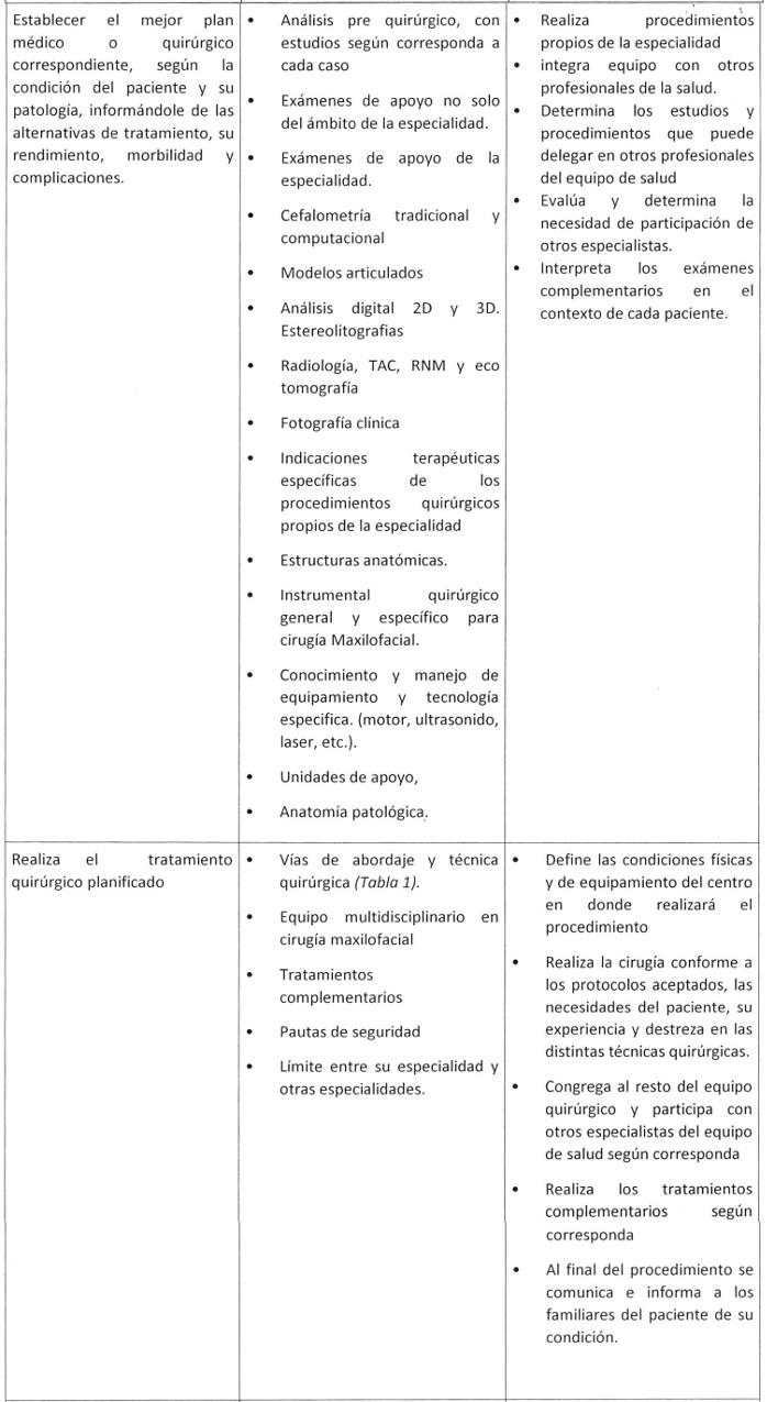 DTO-284 EXENTO 11-DIC-2017 MINISTERIO DE SALUD - Ley Chile ...