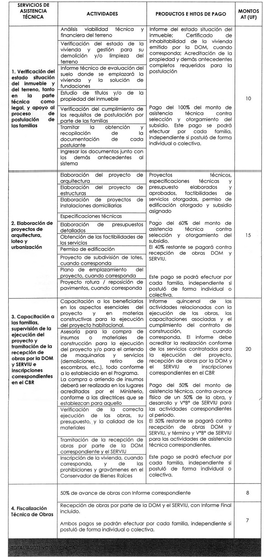 RES-1875 EXENTA 23-MAY-2015 MINISTERIO DE VIVIENDA Y URBANISMO ...