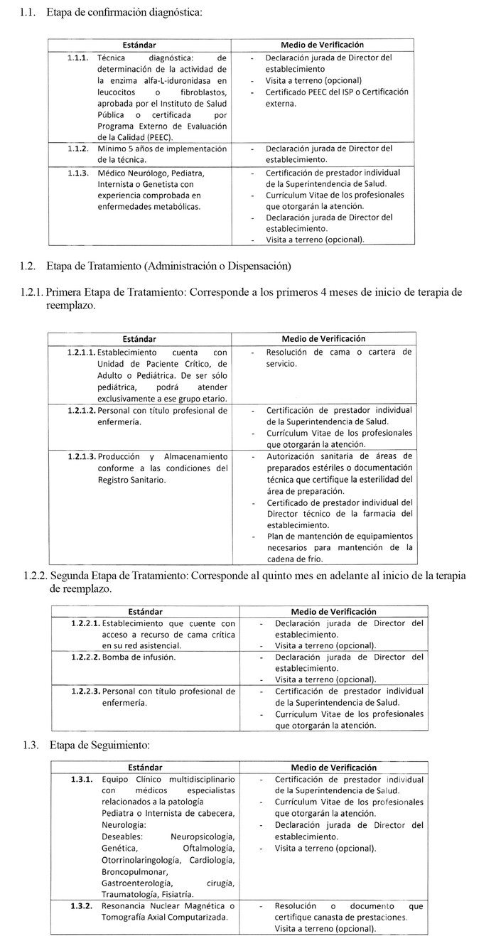 DTO-55 EXENTO 10-ABR-2018 MINISTERIO DE SALUD - Ley Chile ...